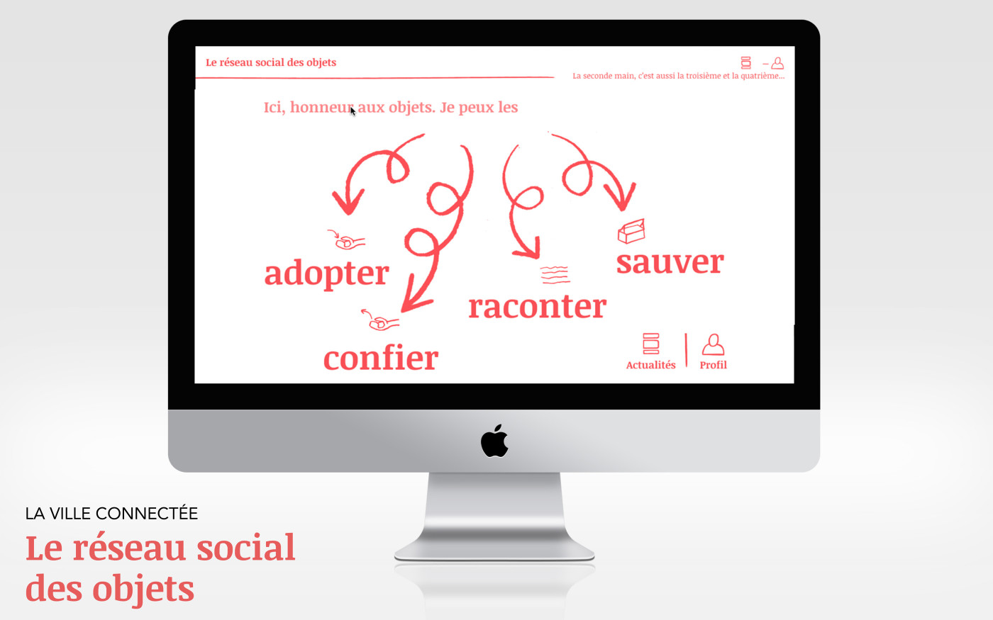 Le réseau social des objets
